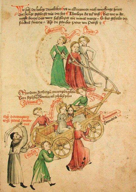 Иллюстрация: Семь свободных искусств средних веков (грамматика, логика, риторика, арифметика, геометрия, музыка, астрономия) Медиапроект s-t-o-l.com