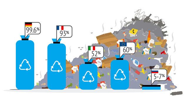 Инфографика, мусор, переработка, экология Медиапроект s-t-o-l.com
